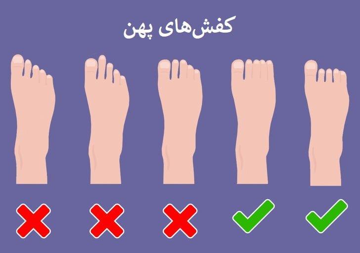 انتخاب کفش مناسب برای پا