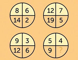 حل جدول