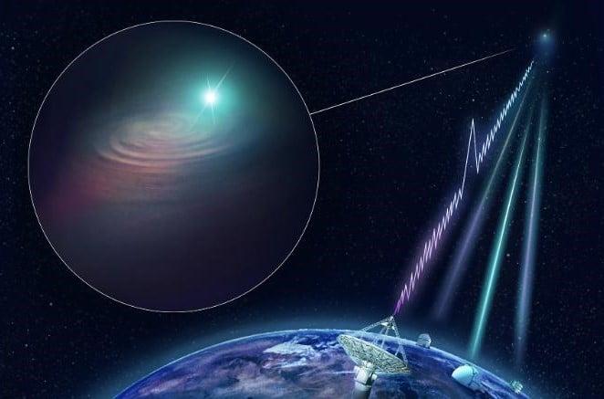 انفجار رادیویی سریع-کهکشانی با فاصله 3.6 میلیارد سال نوری