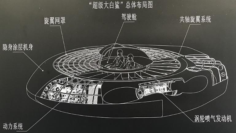 تصویر شماتیک بشقاب پرنده یا هلیکوپتر چینی