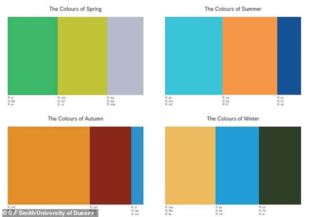 آرامشبخشترین رنگ جهان - ترکیب رنگهای فصلهای سال