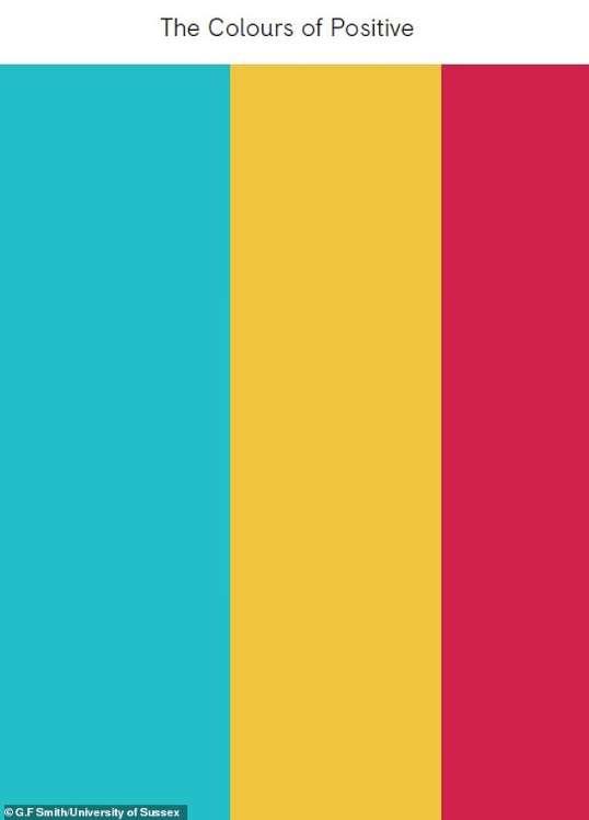 ترکیب رنگهای مثبتاندیشی